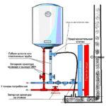 Подключение и установка водонагревателей